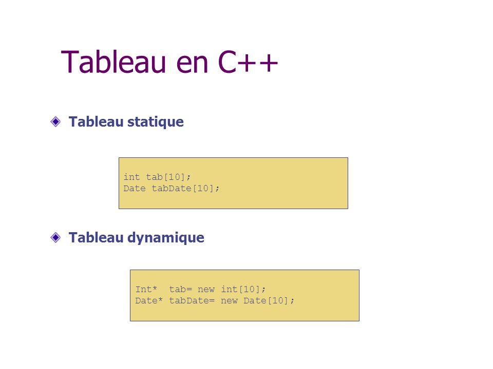 Tableau en C++ Tableau statique Tableau dynamique int tab[10];